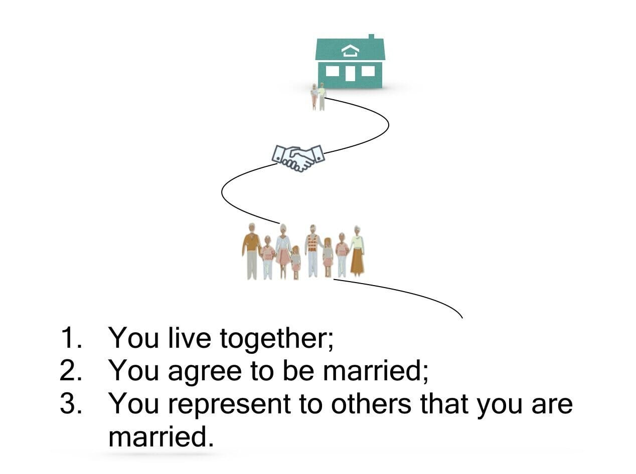 How do I establish a common law marriage?